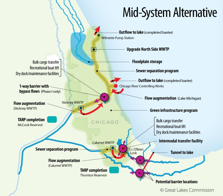 Press Release: Study Presents Options for Restoring Chicago River ...